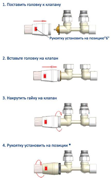 Узлы термостатические серии Duo-Plex Mini